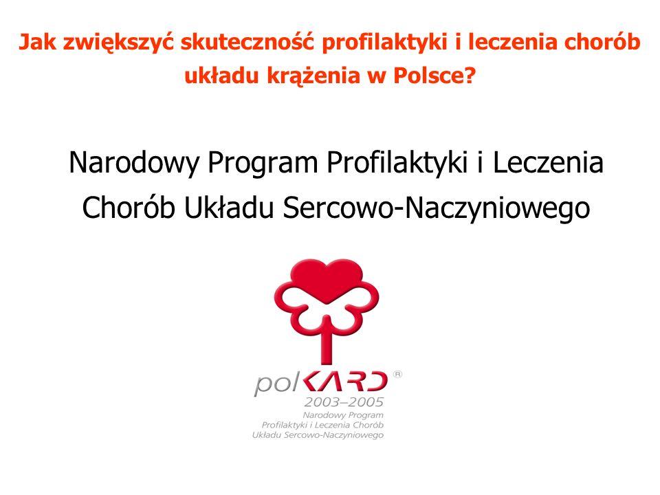 Narodowy Program Profilaktyki i Leczenia Chorób Układu Sercowo-Naczyniowego Jak zwiększyć skuteczność profilaktyki i leczenia chorób układu krążenia w Polsce