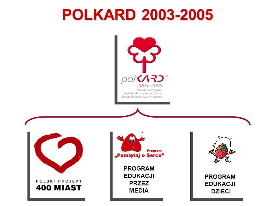 PROGRAM EDUKACJI DZIECI PROGRAM EDUKACJI PRZEZ MEDIA POLKARD 2003-2005