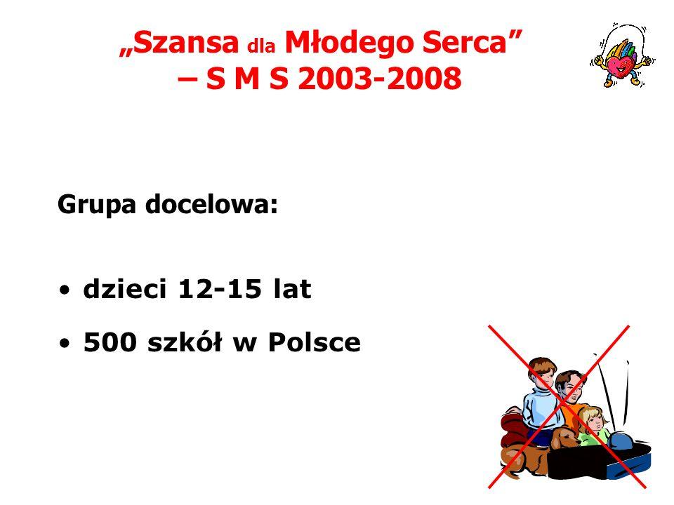 """Grupa docelowa: dzieci 12-15 lat 500 szkół w Polsce """"Szansa dla Młodego Serca – S M S 2003-2008"""