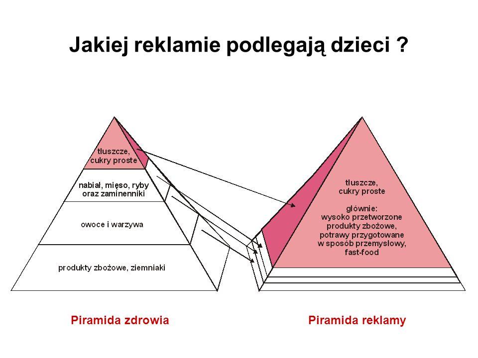 Jakiej reklamie podlegają dzieci Piramida zdrowiaPiramida reklamy