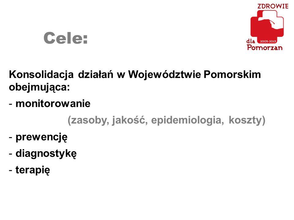 Konsolidacja działań w Województwie Pomorskim obejmująca: - monitorowanie (zasoby, jakość, epidemiologia, koszty) - prewencję - diagnostykę - terapię Cele: