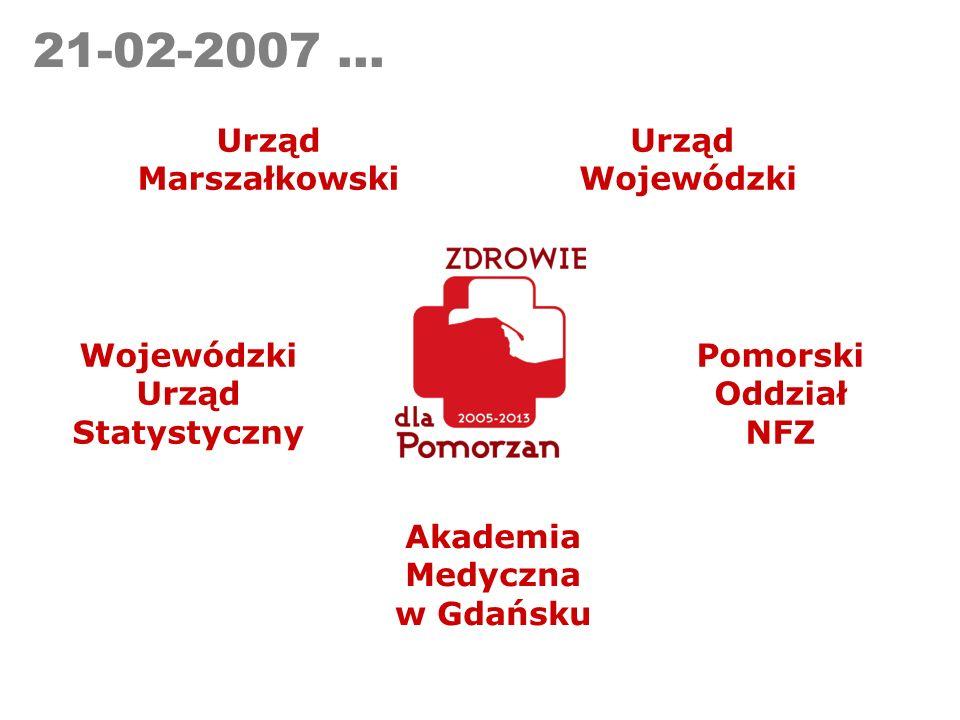 Urząd Marszałkowski Urząd Wojewódzki Pomorski Oddział NFZ Wojewódzki Urząd Statystyczny Akademia Medyczna w Gdańsku 21-02-2007 …