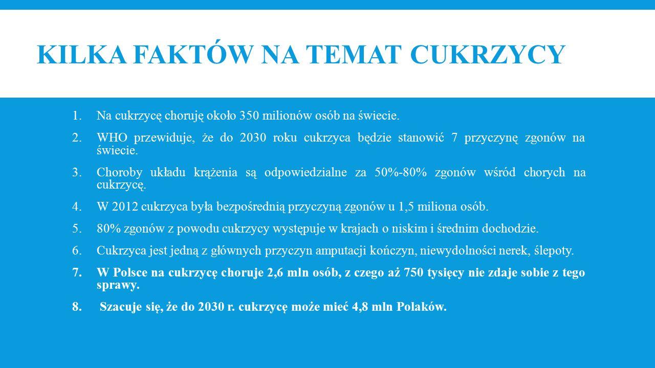LITERATURA  http://www.who.un.org.pl http://www.who.un.org.pl  http://www.mz.gov.pl http://www.mz.gov.pl  https://portal.abczdrowie.pl/cukrzyca https://portal.abczdrowie.pl/cukrzyca  http://www.medonet.pl http://  http://www.nhs.uk/translationpolish/documents/diabetes_polish_final.pdf http://www.nhs.uk/translationpolish/documents/diabetes_polish_final.pdf  Prezentacja PSSE Kraków dot.