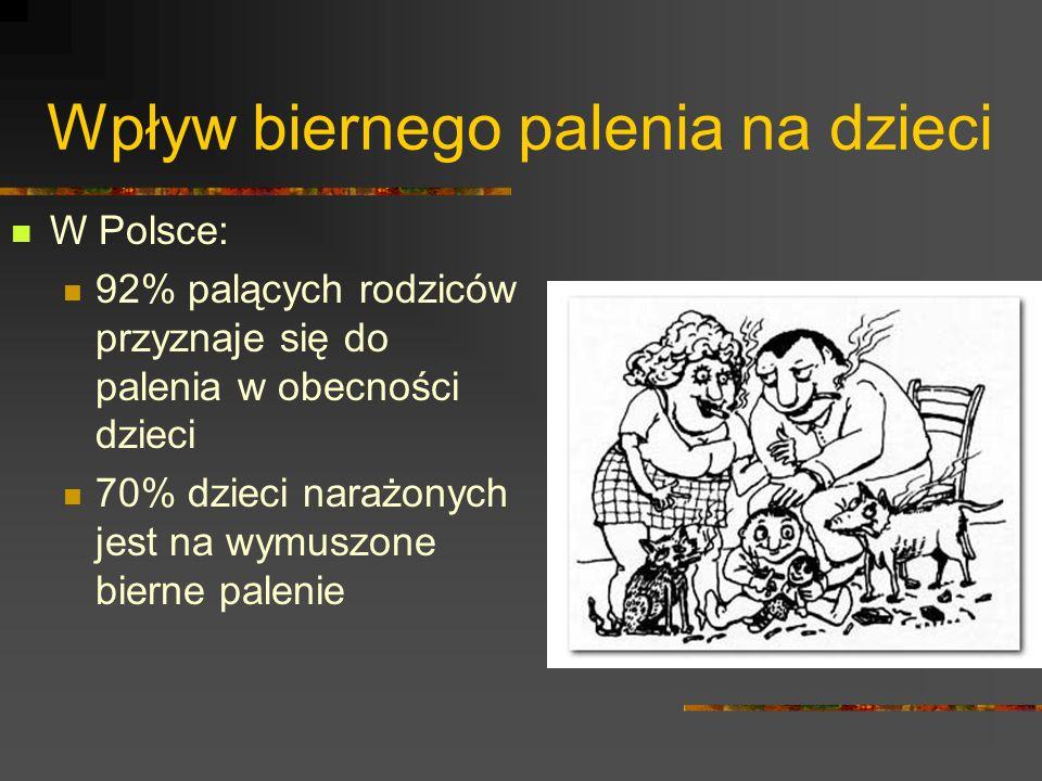 Wpływ biernego palenia na dzieci W Polsce: 92% palących rodziców przyznaje się do palenia w obecności dzieci 70% dzieci narażonych jest na wymuszone bierne palenie
