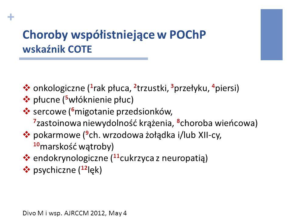 + Choroby współistniejące w POChP wskaźnik COTE  onkologiczne ( 1 rak płuca, 2 trzustki, 3 przełyku, 4 piersi)  płucne ( 5 włóknienie płuc)  sercow