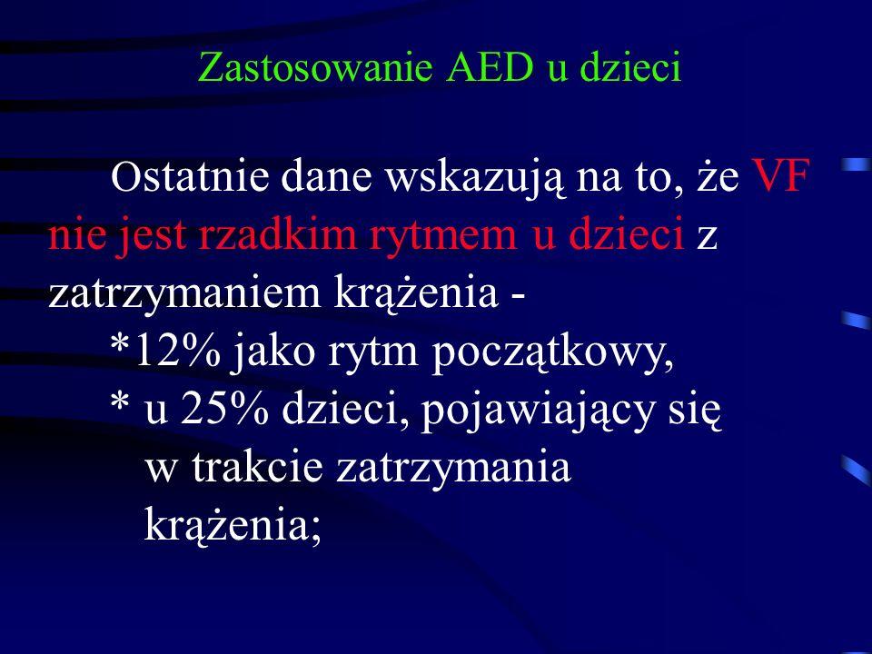 Zastosowanie AED u dzieci O statnie dane wskazują na to, że VF nie jest rzadkim rytmem u dzieci z zatrzymaniem krążenia - *12% jako rytm początkowy, * u 25% dzieci, pojawiający się w trakcie zatrzymania krążenia;