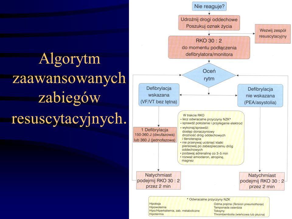 Algorytm zaawansowanych zabiegów resuscytacyjnych.