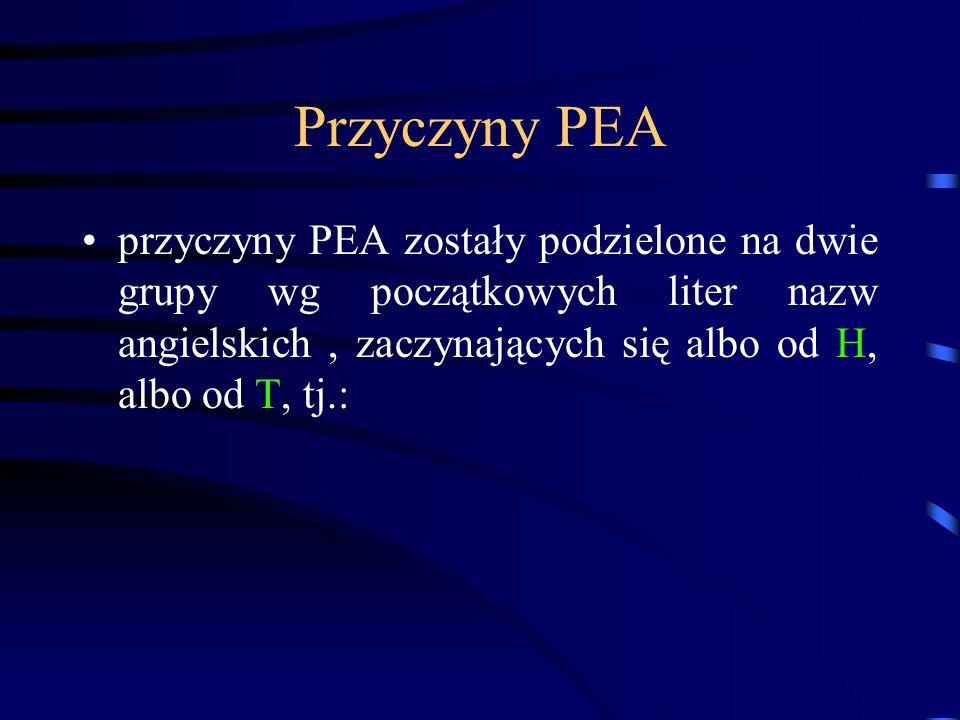 Przyczyny PEA przyczyny PEA zostały podzielone na dwie grupy wg początkowych liter nazw angielskich, zaczynających się albo od H, albo od T, tj.: