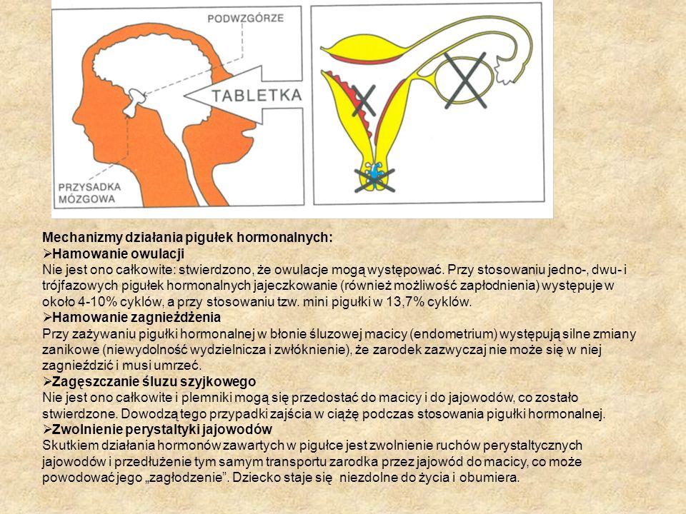 Mechanizmy działania pigułek hormonalnych:  Hamowanie owulacji Nie jest ono całkowite: stwierdzono, że owulacje mogą występować.