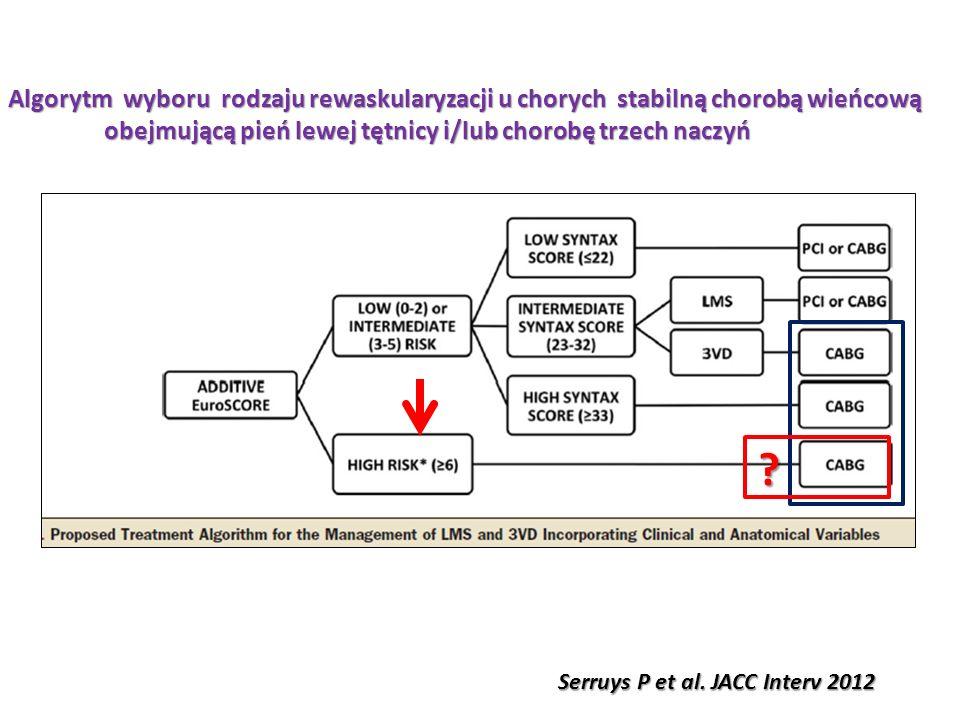 Algorytm wyboru rodzaju rewaskularyzacji u chorych stabilną chorobą wieńcową obejmującą pień lewej tętnicy i/lub chorobę trzech naczyń obejmującą pień
