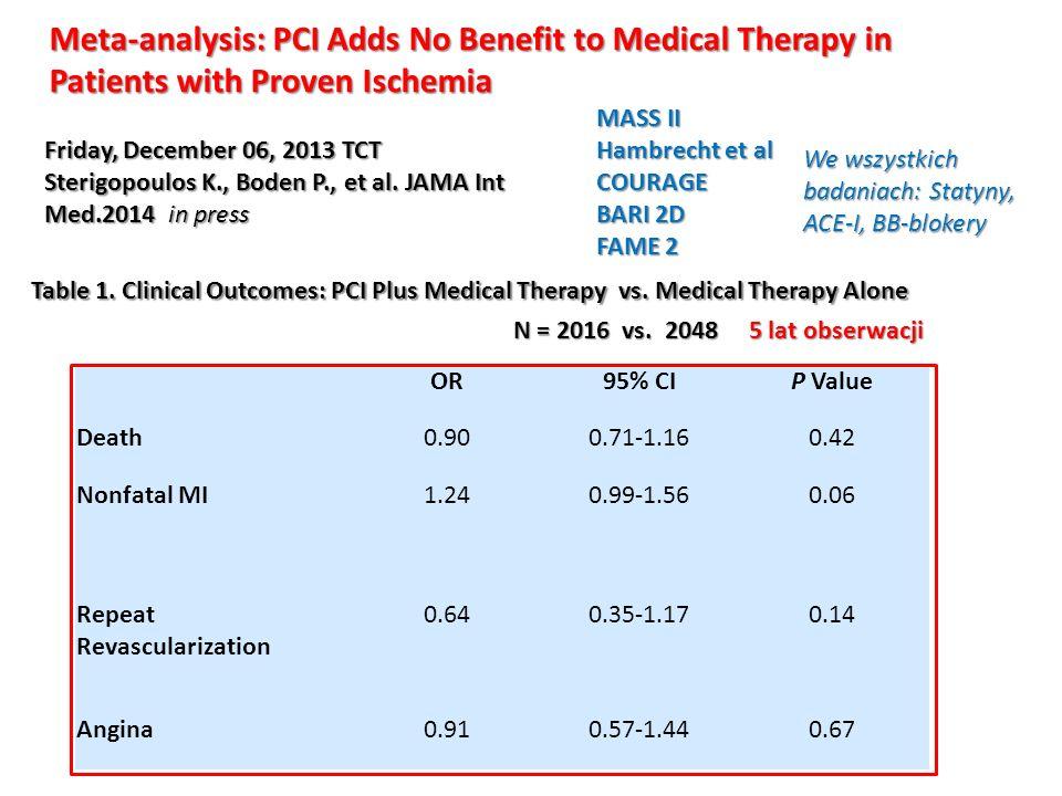 Coronary Heart Disease vs Ischemic Heart disease Marzilli M et al. JACC 2012