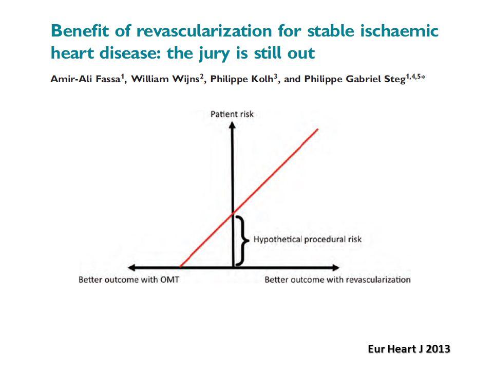 Serruys P et al. JACC Interv 2012 Klasyfikacja chorych z chorobą niedokrwienna do rewaskularyzacji.