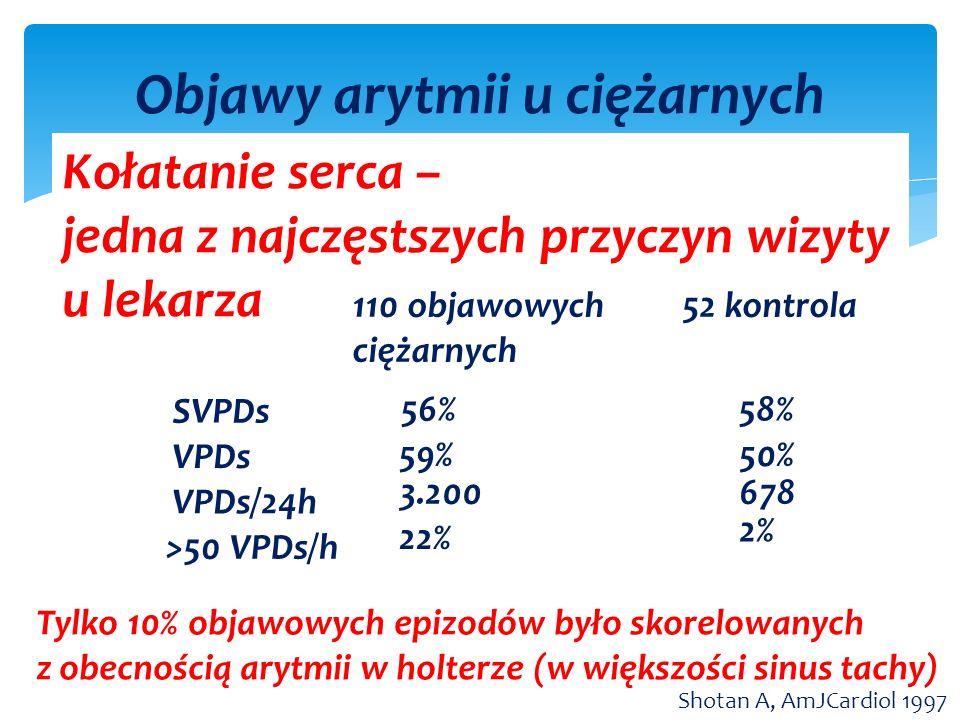 Objawy arytmii u ciężarnych Kołatanie serca – jedna z najczęstszych przyczyn wizyty u lekarza 110 objawowych ciężarnych 52 kontrola SVPDs VPDs VPDs/24h >50 VPDs/h 56%58% 59%50% 3.200678 22% 2% Tylko 10% objawowych epizodów było skorelowanych z obecnością arytmii w holterze (w większości sinus tachy) Shotan A, AmJCardiol 1997