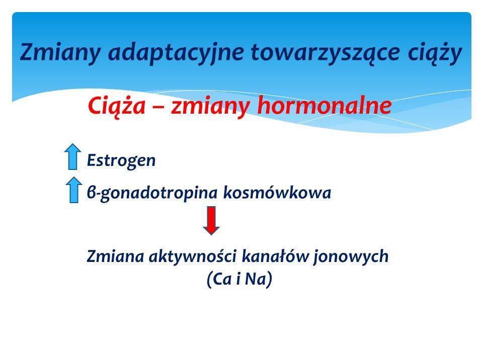 Zmiany adaptacyjne towarzyszące ciąży Ciąża – zmiany hormonalne Estrogen β-gonadotropina kosmówkowa Zmiana aktywności kanałów jonowych (Ca i Na)