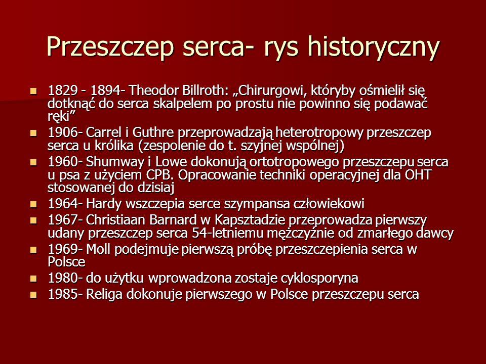 """Przeszczep serca- rys historyczny 1829 - 1894- Theodor Billroth: """"Chirurgowi, któryby ośmielił się dotknąć do serca skalpelem po prostu nie powinno si"""