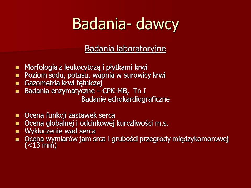 Badania- dawcy Badania laboratoryjne Morfologia z leukocytozą i płytkami krwi Morfologia z leukocytozą i płytkami krwi Poziom sodu, potasu, wapnia w s