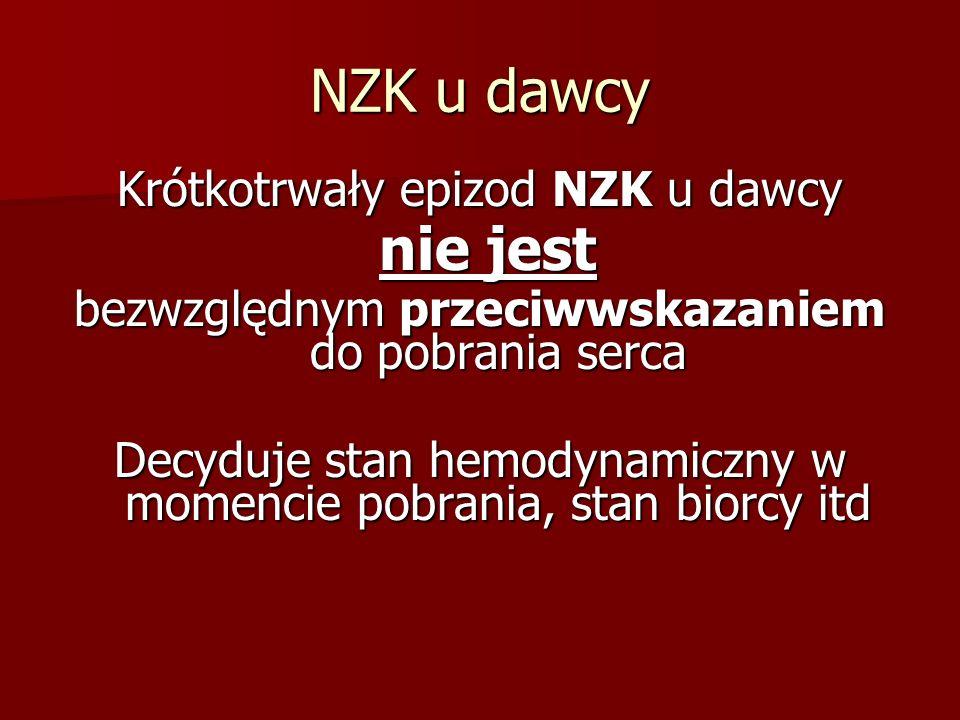 NZK u dawcy Krótkotrwały epizod NZK u dawcy nie jest nie jest bezwzględnym przeciwwskazaniem do pobrania serca Decyduje stan hemodynamiczny w momencie