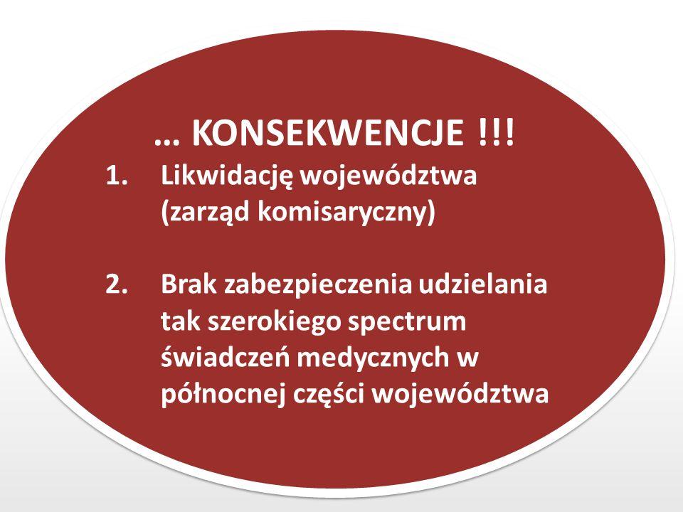 … KONSEKWENCJE !!! 1.Likwidację województwa (zarząd komisaryczny) 2.Brak zabezpieczenia udzielania tak szerokiego spectrum świadczeń medycznych w półn