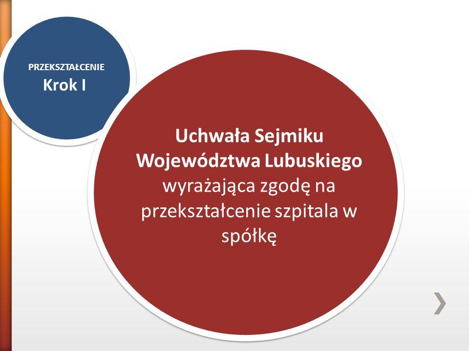 PRZEKSZTAŁCENIE Krok I PRZEKSZTAŁCENIE Krok I Uchwała Sejmiku Województwa Lubuskiego wyrażająca zgodę na przekształcenie szpitala w spółkę