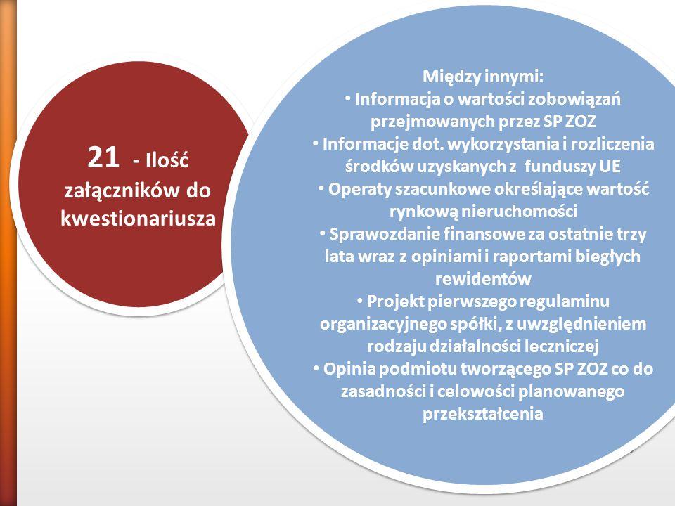 21 - Ilość załączników do kwestionariusza Suma zobowiązań - Inwestycje krótkoterminowe ---------------------------------------------------------------- Suma przychodów Między innymi: Informacja o wartości zobowiązań przejmowanych przez SP ZOZ Informacje dot.