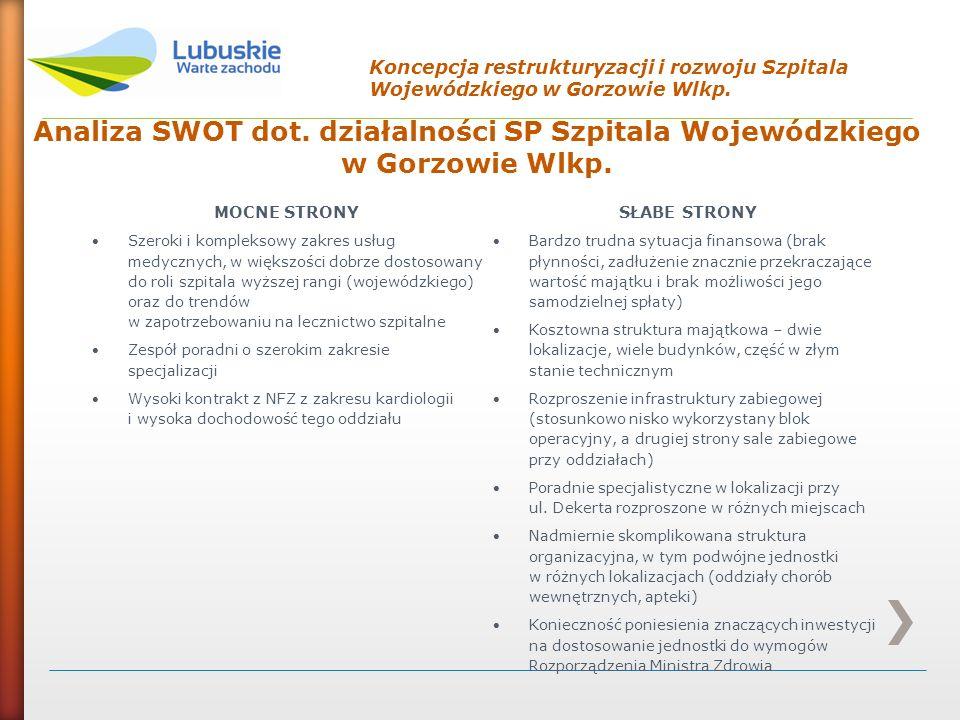 Analiza SWOT dot. działalności SP Szpitala Wojewódzkiego w Gorzowie Wlkp. MOCNE STRONY Szeroki i kompleksowy zakres usług medycznych, w większości do