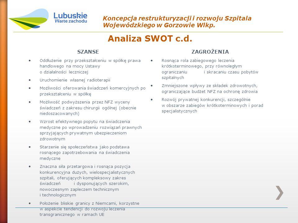 Analiza SWOT c.d. SZANSE Oddłużenie przy przekształceniu w spółkę prawa handlowego na mocy Ustawy o działalności leczniczej Uruchomienie własnej rad