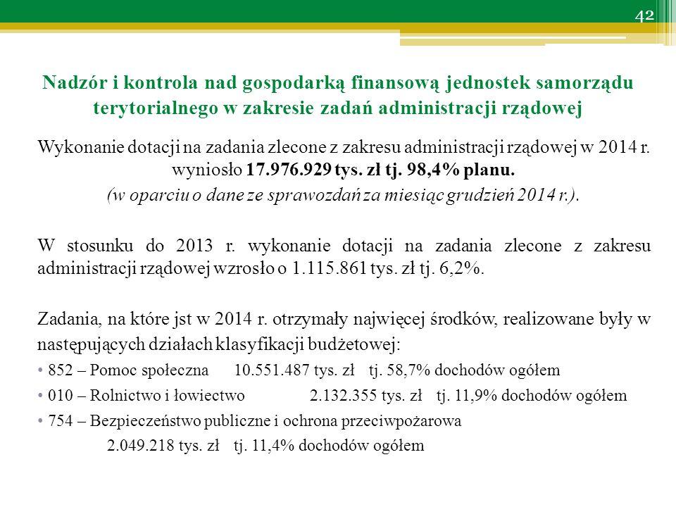 Wykonanie dotacji na zadania zlecone z zakresu administracji rządowej w 2014 r.