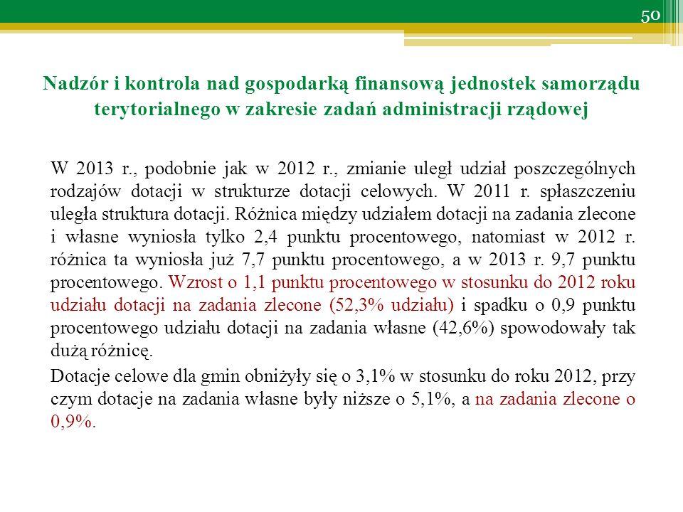W 2013 r., podobnie jak w 2012 r., zmianie uległ udział poszczególnych rodzajów dotacji w strukturze dotacji celowych.