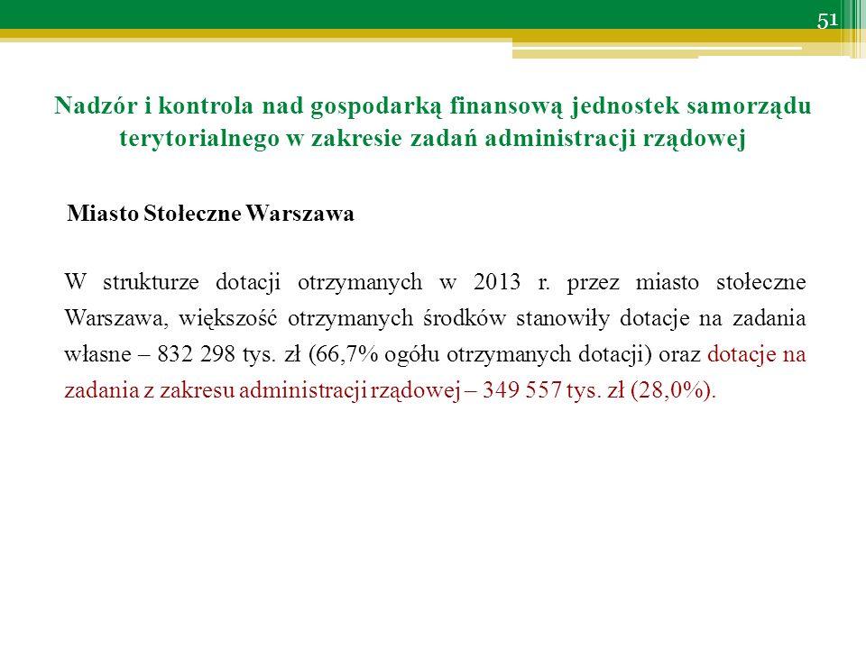 Miasto Stołeczne Warszawa W strukturze dotacji otrzymanych w 2013 r.