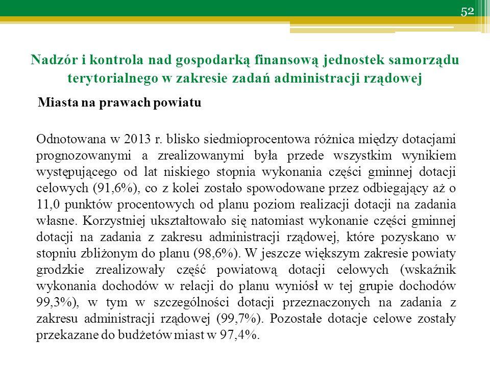 Miasta na prawach powiatu Odnotowana w 2013 r.