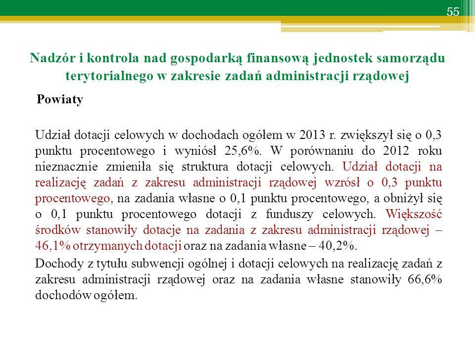 Powiaty Udział dotacji celowych w dochodach ogółem w 2013 r.