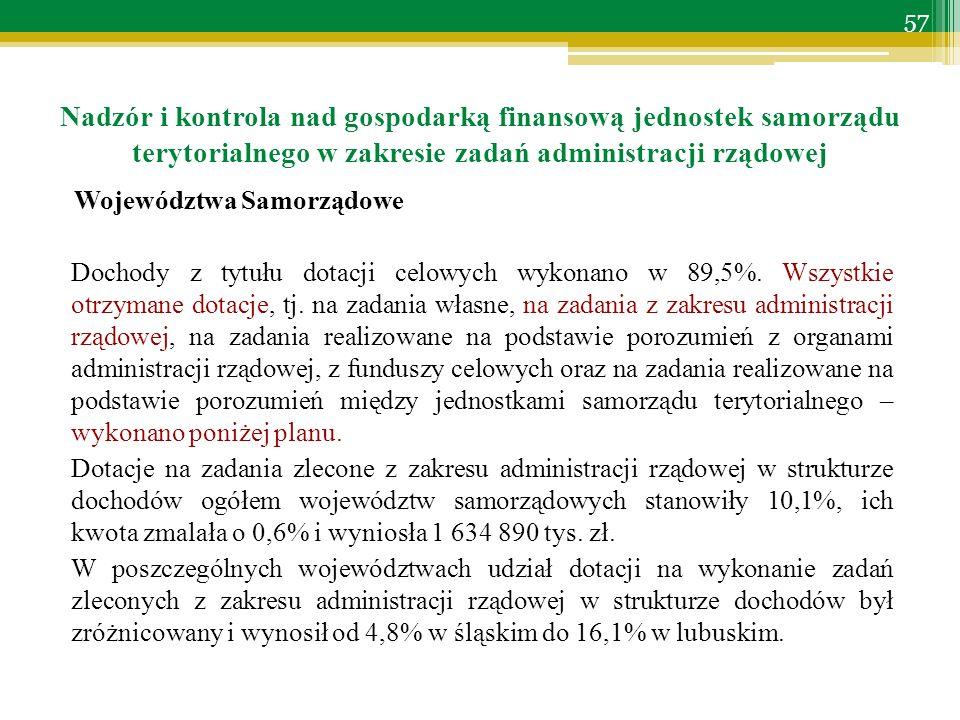 Województwa Samorządowe Dochody z tytułu dotacji celowych wykonano w 89,5%.