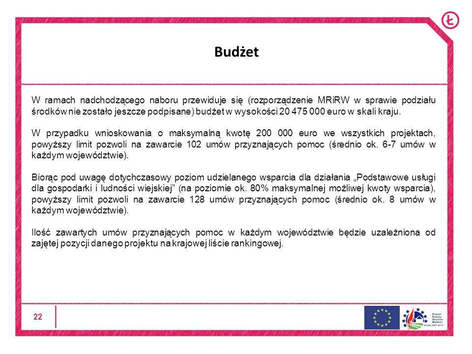 22 Budżet W ramach nadchodzącego naboru przewiduje się (rozporządzenie MRiRW w sprawie podziału środków nie zostało jeszcze podpisane) budżet w wysokości 20 475 000 euro w skali kraju.