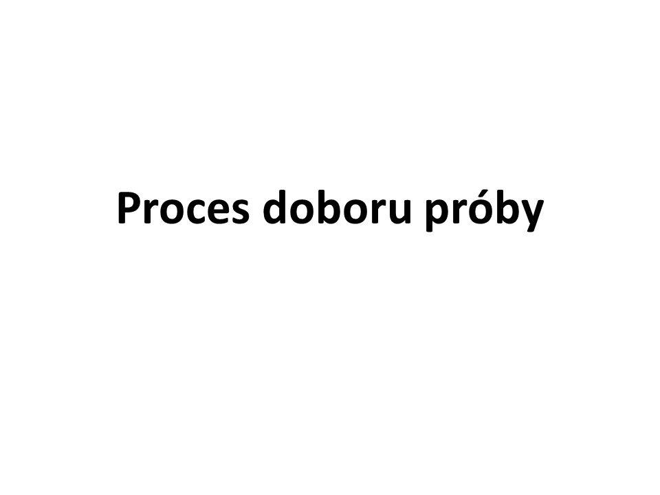 Proces doboru próby