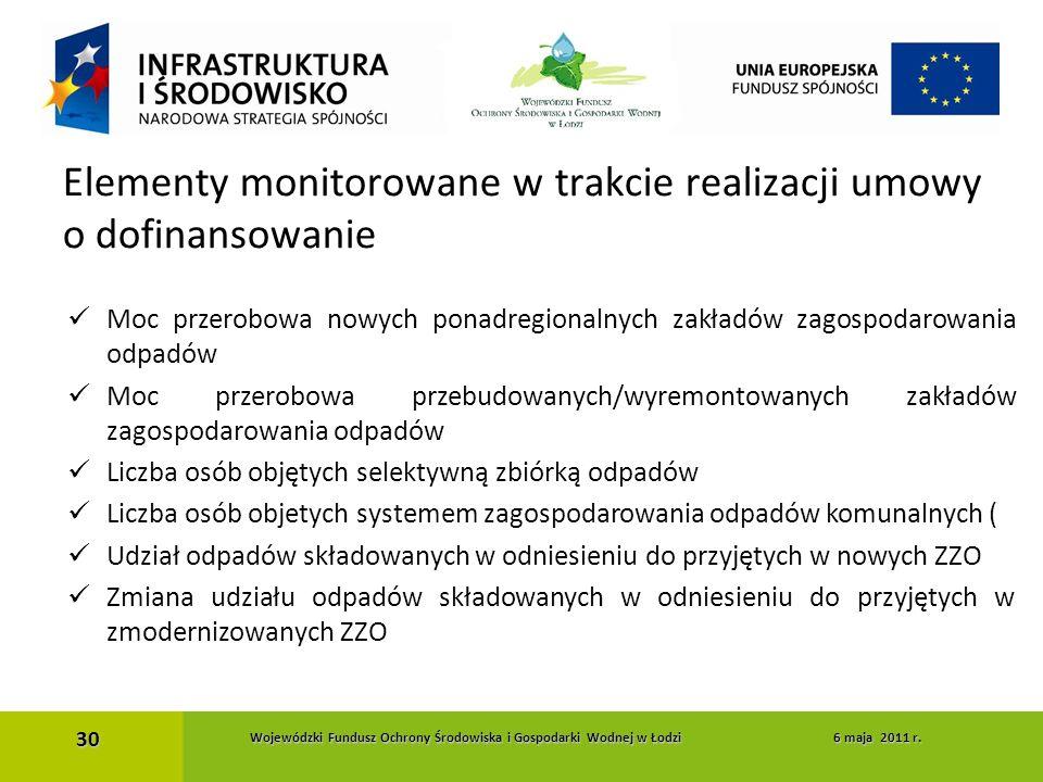 Moc przerobowa nowych ponadregionalnych zakładów zagospodarowania odpadów Moc przerobowa przebudowanych/wyremontowanych zakładów zagospodarowania odpa