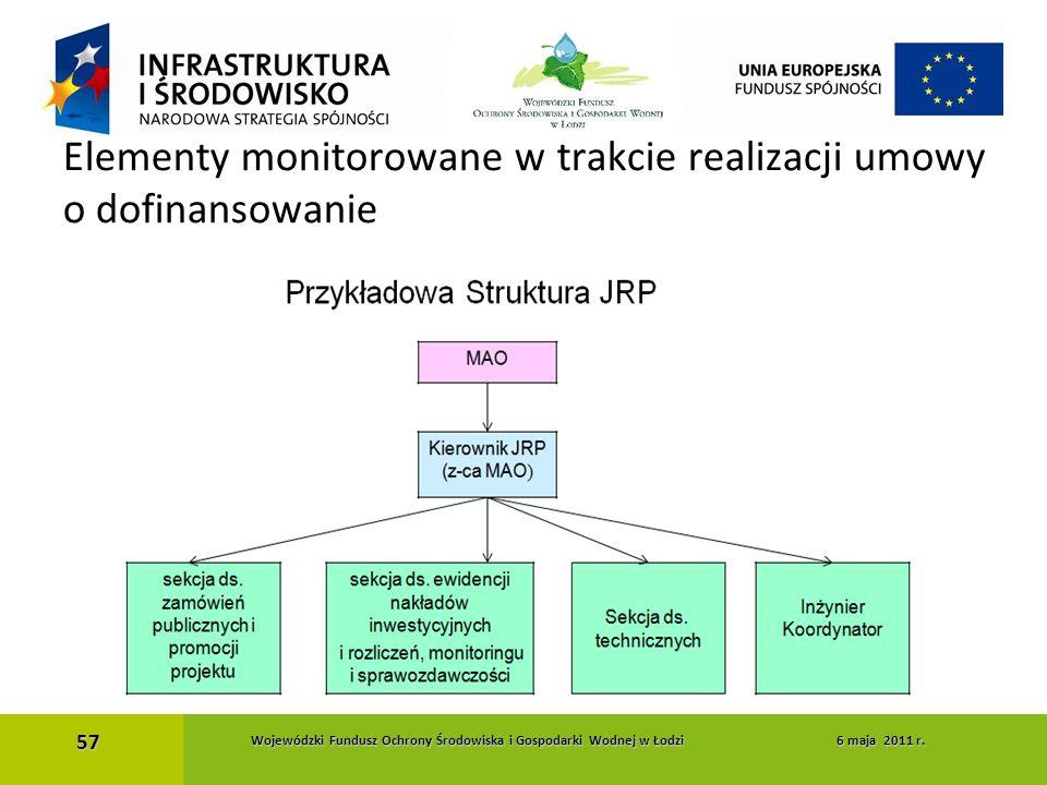 Elementy monitorowane w trakcie realizacji umowy o dofinansowanie 57 Wojewódzki Fundusz Ochrony Środowiska i Gospodarki Wodnej w Łodzi 6 maja 2011 r.