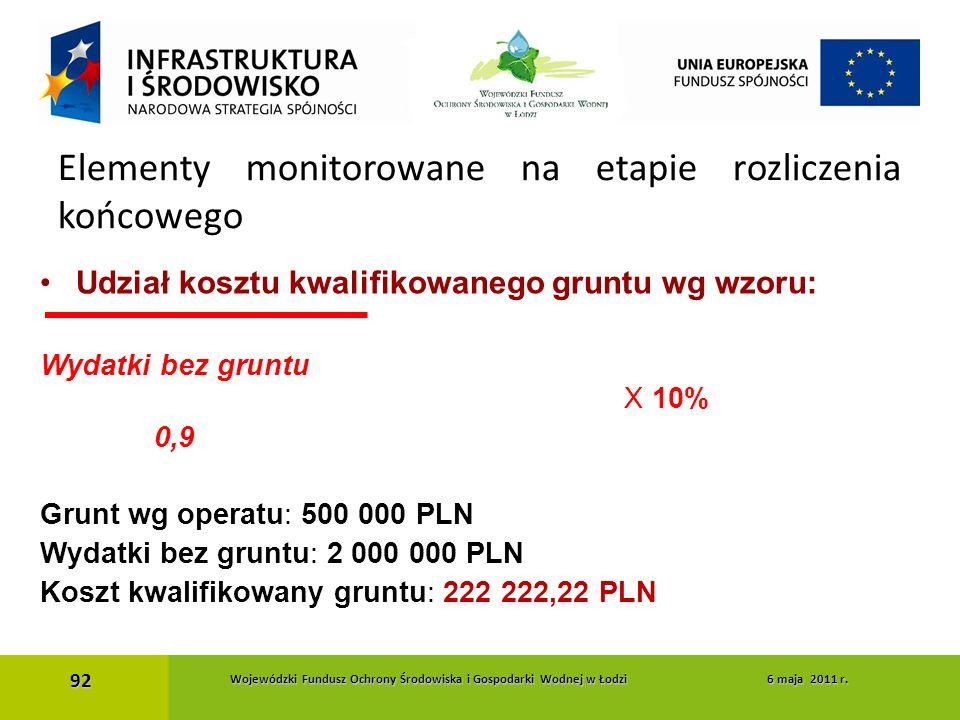 Udział kosztu kwalifikowanego gruntu wg wzoru: Wydatki bez gruntu X 10% 0,9 Grunt wg operatu: 500 000 PLN Wydatki bez gruntu: 2 000 000 PLN Koszt kwal