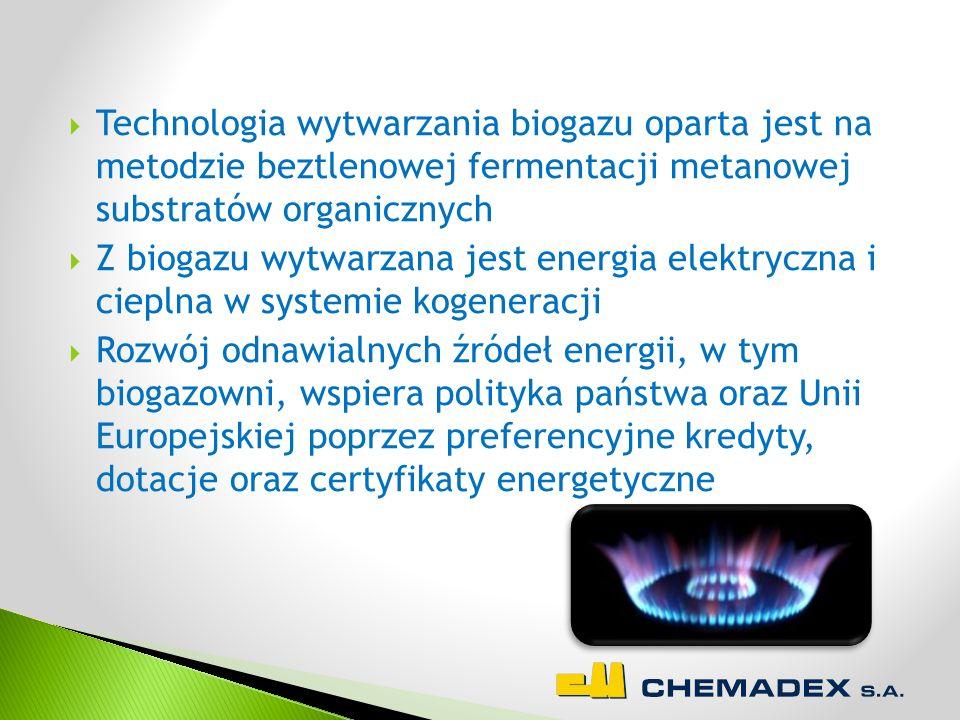  Technologia wytwarzania biogazu oparta jest na metodzie beztlenowej fermentacji metanowej substratów organicznych  Z biogazu wytwarzana jest energia elektryczna i cieplna w systemie kogeneracji  Rozwój odnawialnych źródeł energii, w tym biogazowni, wspiera polityka państwa oraz Unii Europejskiej poprzez preferencyjne kredyty, dotacje oraz certyfikaty energetyczne