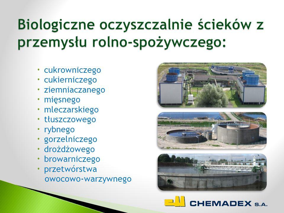  Biologiczna oczyszczalnia ścieków przemysłowych  Rok realizacji 2006  Zakres usług: dokumentacja projektowa  Technologia oczyszczania – metoda fermentacji metanowej  Przepustowość instalacji – 900 m 3 /d  Ilość produkowanego biogazu – 3300 Nm 3 /d