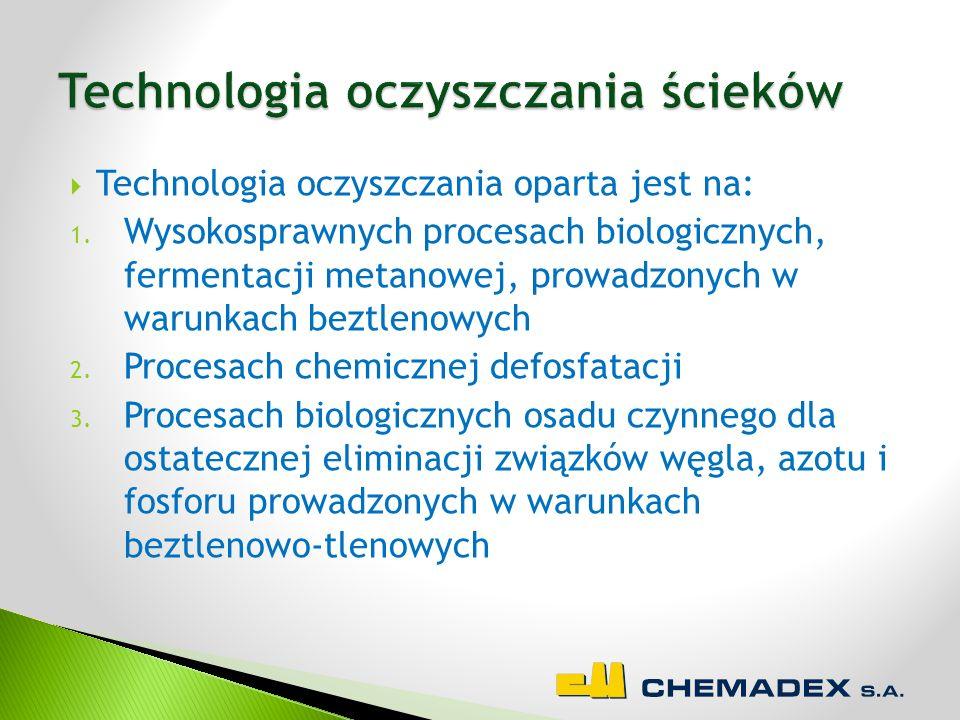  Technologia oczyszczania oparta jest na: 1.
