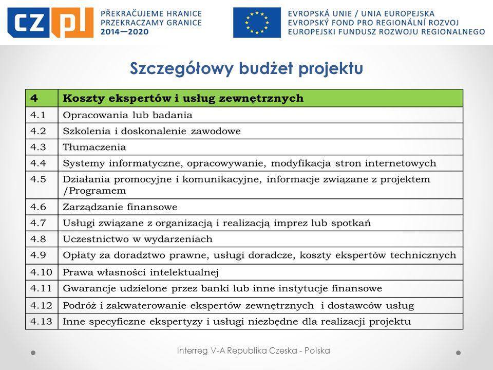 Interreg V-A Republika Czeska - Polska Szczegółowy budżet projektu