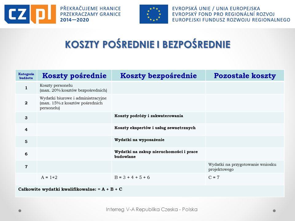 KOSZTY POŚREDNIE I BEZPOŚREDNIE Interreg V-A Republika Czeska - Polska