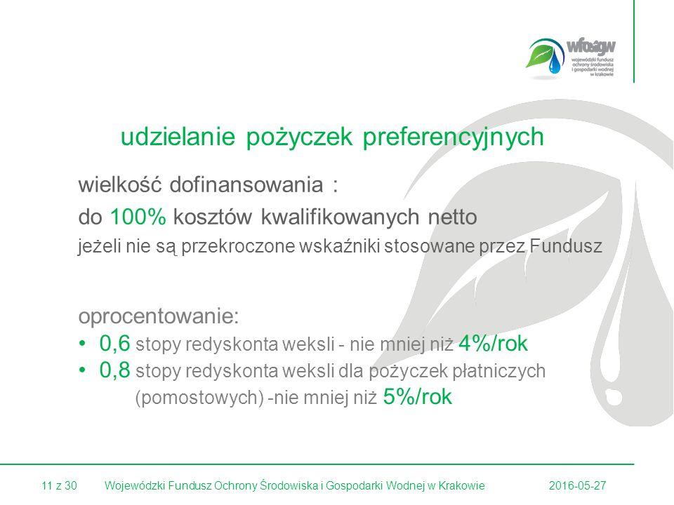 11 z 302016-05-27Wojewódzki Fundusz Ochrony Środowiska i Gospodarki Wodnej w Krakowie udzielanie pożyczek preferencyjnych wielkość dofinansowania : do 100% kosztów kwalifikowanych netto jeżeli nie są przekroczone wskaźniki stosowane przez Fundusz oprocentowanie: 0,6 stopy redyskonta weksli - nie mniej niż 4%/rok 0,8 stopy redyskonta weksli dla pożyczek płatniczych (pomostowych) -nie mniej niż 5%/rok