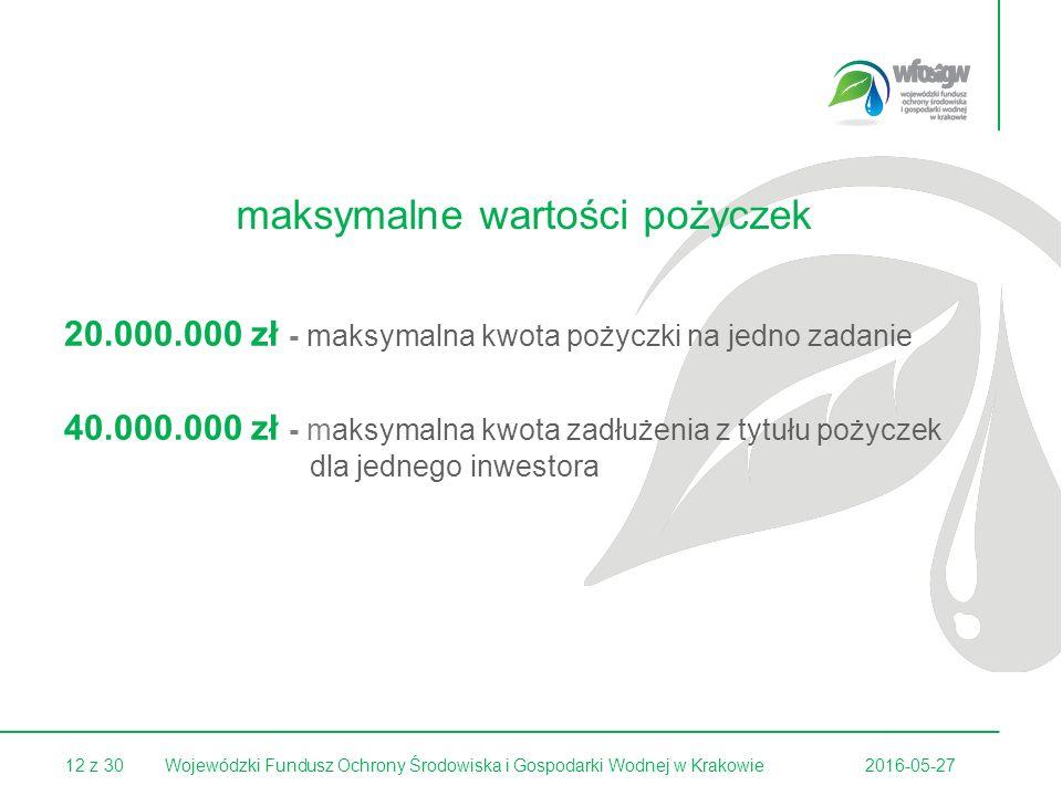 12 z 302016-05-27Wojewódzki Fundusz Ochrony Środowiska i Gospodarki Wodnej w Krakowie maksymalne wartości pożyczek 20.000.000 zł - maksymalna kwota pożyczki na jedno zadanie 40.000.000 zł - maksymalna kwota zadłużenia z tytułu pożyczek dla jednego inwestora