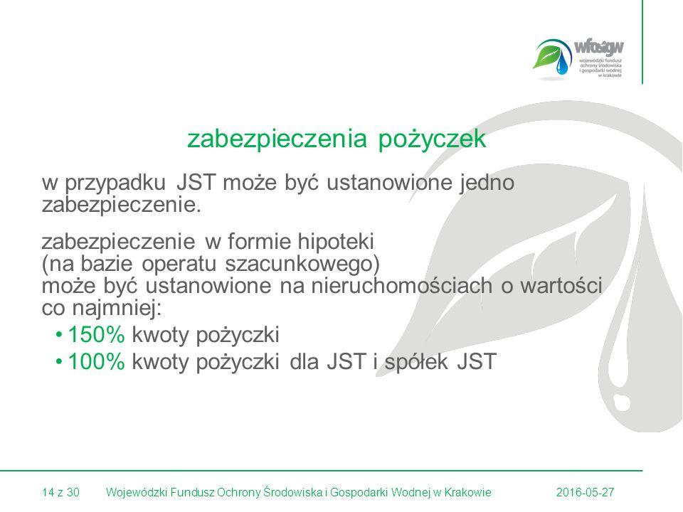 14 z 302016-05-27Wojewódzki Fundusz Ochrony Środowiska i Gospodarki Wodnej w Krakowie zabezpieczenie w formie hipoteki (na bazie operatu szacunkowego) może być ustanowione na nieruchomościach o wartości co najmniej: 150% kwoty pożyczki 100% kwoty pożyczki dla JST i spółek JST w przypadku JST może być ustanowione jedno zabezpieczenie.