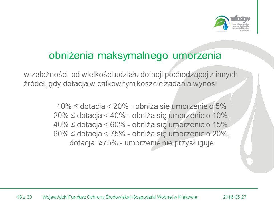 18 z 302016-05-27Wojewódzki Fundusz Ochrony Środowiska i Gospodarki Wodnej w Krakowie w zależności od wielkości udziału dotacji pochodzącej z innych źródeł, gdy dotacja w całkowitym koszcie zadania wynosi 10% ≤ dotacja < 20% - obniża się umorzenie o 5% 20% ≤ dotacja < 40% - obniża się umorzenie o 10%, 40% ≤ dotacja < 60% - obniża się umorzenie o 15%, 60% ≤ dotacja < 75% - obniża się umorzenie o 20%, dotacja ≥75% - umorzenie nie przysługuje obniżenia maksymalnego umorzenia