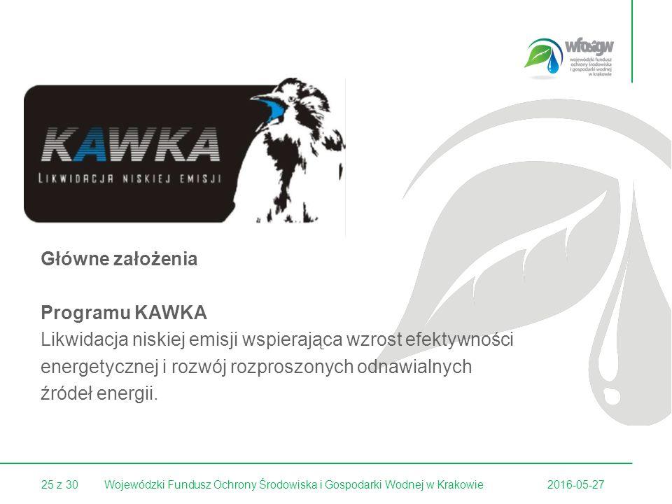 25 z 30 Główne założenia Programu KAWKA Likwidacja niskiej emisji wspierająca wzrost efektywności energetycznej i rozwój rozproszonych odnawialnych źródeł energii.