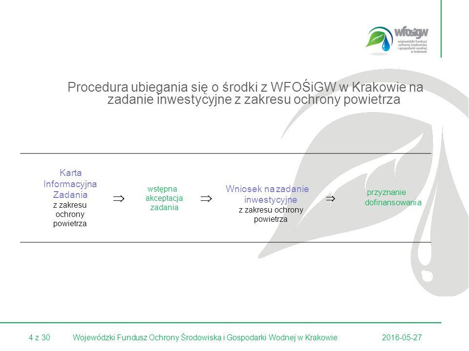 5 z 302016-05-27Wojewódzki Fundusz Ochrony Środowiska i Gospodarki Wodnej w Krakowie Instrumenty finansowe dotacje pożyczki preferencyjne uwaga: wydatkowanie środków zgodnie z ustawą Prawo zamówień publicznych dopłaty do oprocentowania i kapitału kredytów bankowych