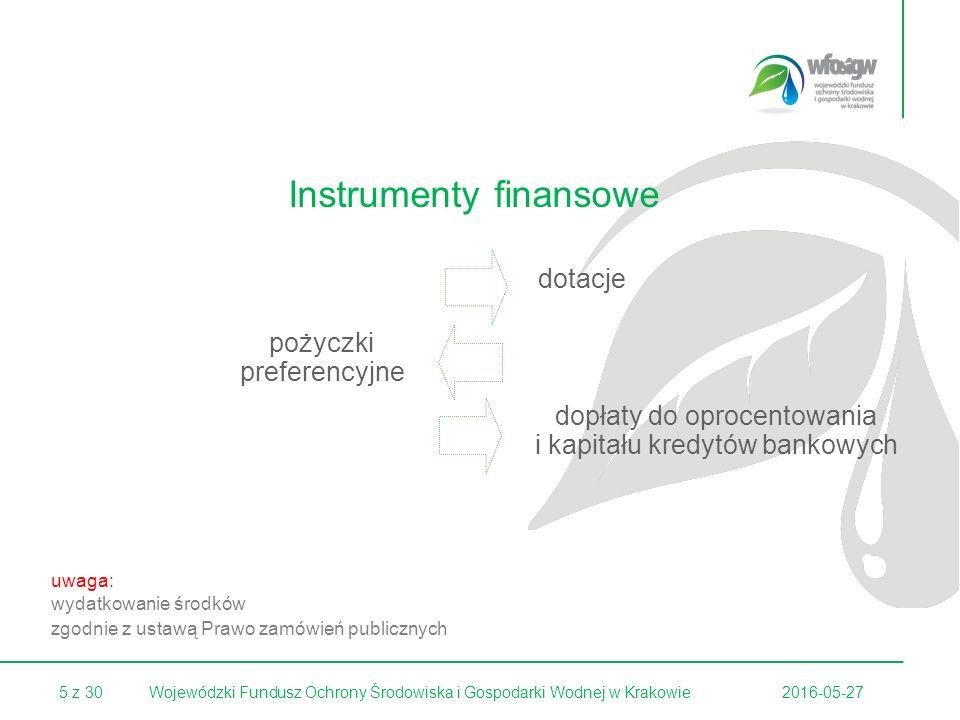 26 z 30 Założenia budżet: 400 mln zł, forma dofinansowania: dotacja okres wdrażania: 2013 - 2018 Łączna kwota dofinansowania z WFOŚ i NFOŚ wynosi do 90 % jego kosztow kwalifikowanych (Kk) w tym do 45% (Kk), przedsięwzięcia ze środkow udostępnionych przez NFOŚiGW dotacja dla Beneficjenta będzie udzielana przez WFOŚiGW ze środkow udostępnionych przez NFOŚiGW 2016-05-27Wojewódzki Fundusz Ochrony Środowiska i Gospodarki Wodnej w Krakowie