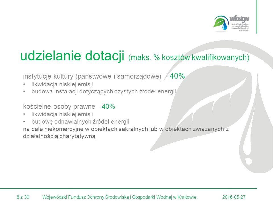 8 z 302016-05-27Wojewódzki Fundusz Ochrony Środowiska i Gospodarki Wodnej w Krakowie instytucje kultury (państwowe i samorządowe) - 40% likwidacja niskiej emisji budowa instalacji dotyczących czystych źródeł energii kościelne osoby prawne - 40% likwidacja niskiej emisji budowę odnawialnych źródeł energii na cele niekomercyjne w obiektach sakralnych lub w obiektach związanych z działalnością charytatywną udzielanie dotacji (maks.